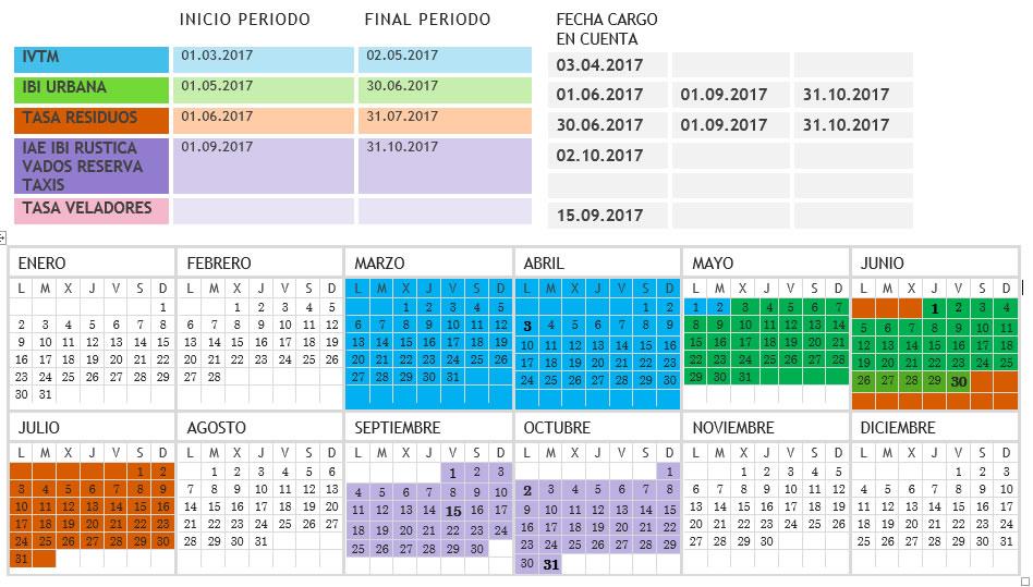 Calendario tributario 2017 ayuntamiento de toledo for Oficinas bbva toledo