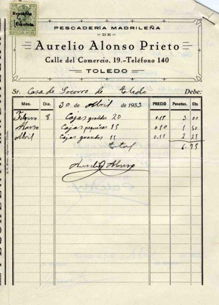 1933 Pescadería madrileña de Aurelio Alonso Prieto