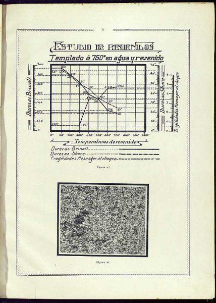 Página 042