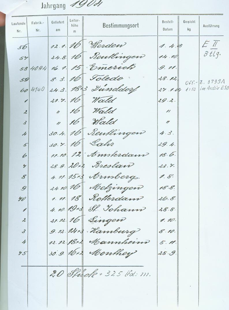 Hoja de registro escalas Magirus 1904