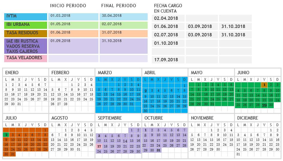 CALENDARIO TRIBUTARIO AÑO 2018
