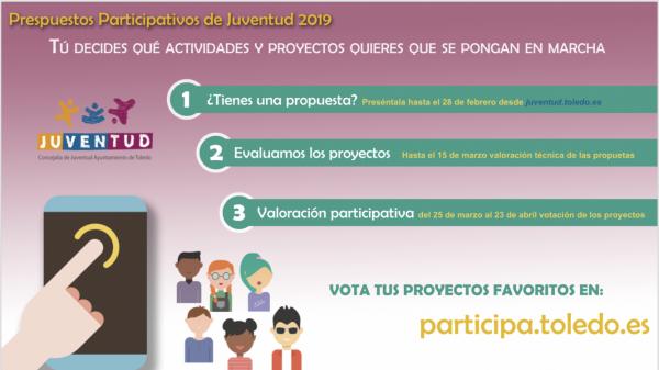 http://www.toledo.es/wp-content/uploads/2019/03/juventud-1.png. Comienza la votación de propuestas de los Presupuestos Participativos de Juventud hasta el próximo 23 de abril, martes
