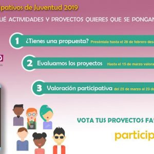 inaliza el periodo de evaluación de propuestas de los Presupuestos Participativos de Juventud 2019