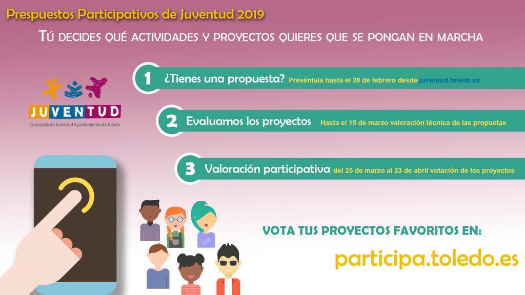 http://www.toledo.es/wp-content/uploads/2019/03/presupuestos-participativos-fases-2019-jpg.jpg. Finaliza el periodo de evaluación de propuestas de los Presupuestos Participativos de Juventud 2019