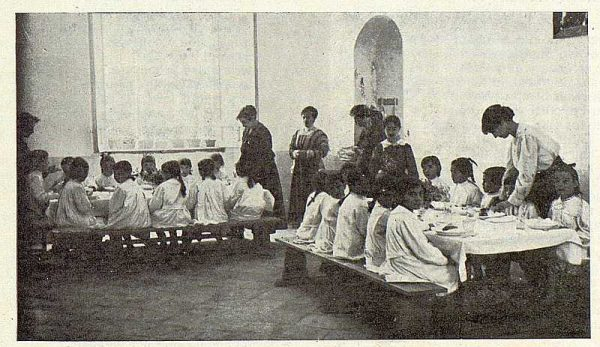 0552_TRA-1923-194-Escuela Normal de Maestras, comedor escolar-Foto Rodríguez
