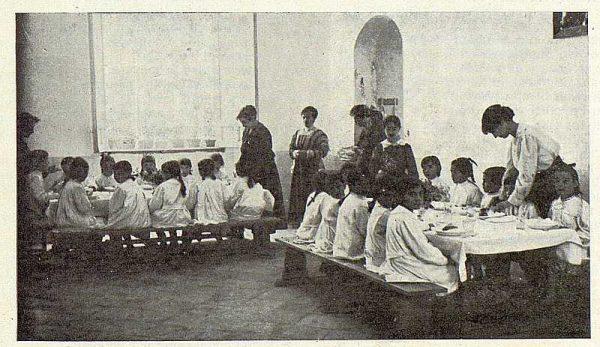 149_TRA-1923-194-Escuela Normal de Maestras, comedor escolar-Foto Rodríguez
