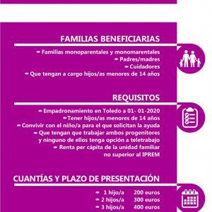 onvocatoria de ayudas para la Conciliación de la Vida Laboral y Familiar de familias de Toledo